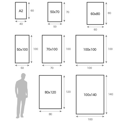 impresión en forex grafico